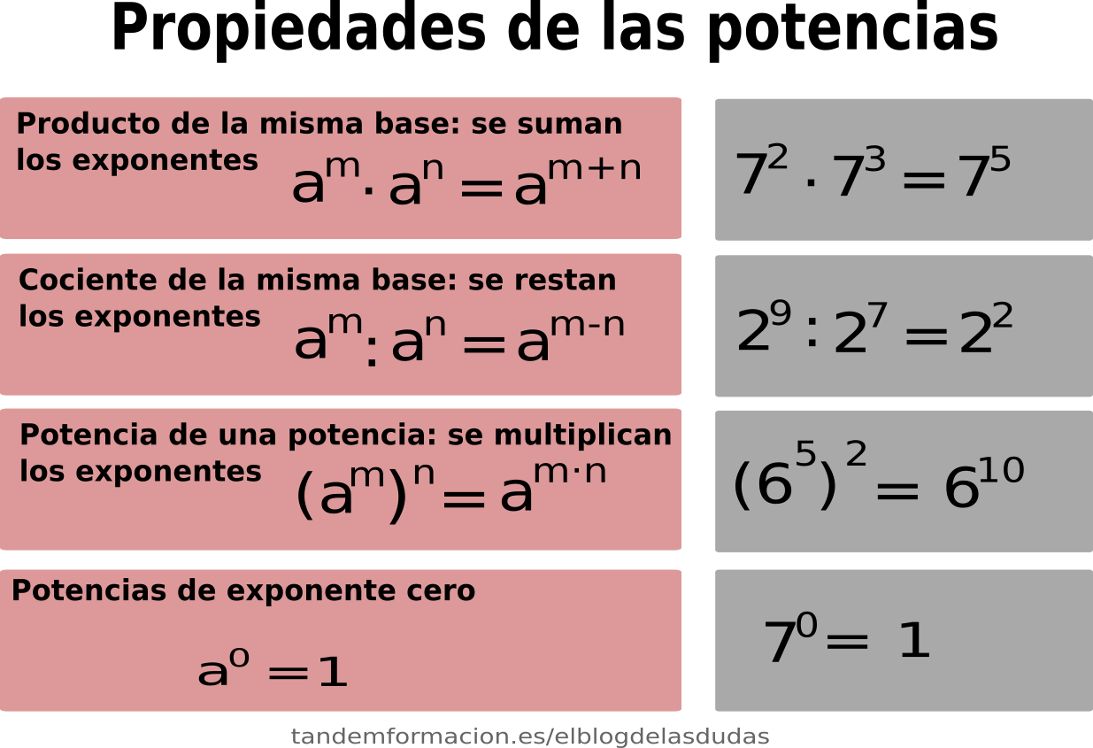 Licfabianrubio30 Matematicas Sexto